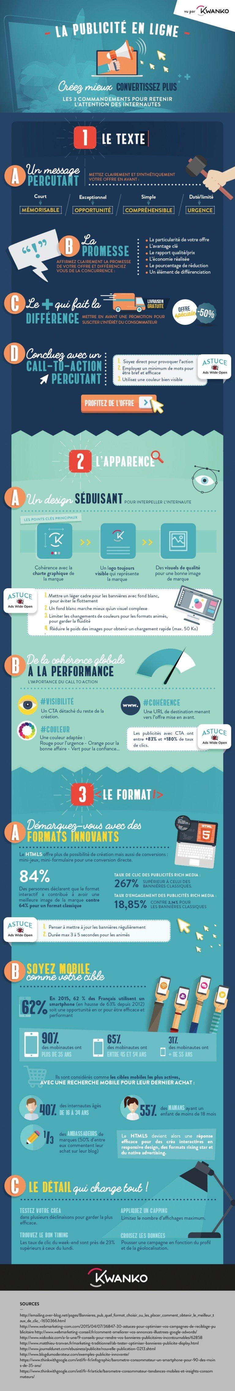 Infographie Kwanko sur les clés de réussite dans la publicité en ligne